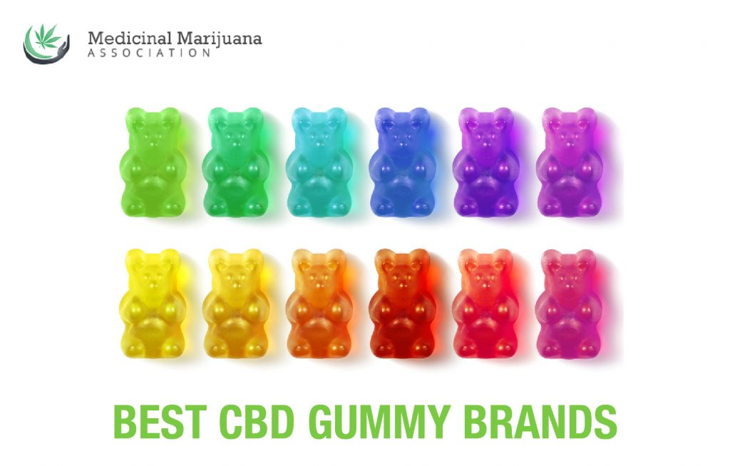 CBD Gummy reviews